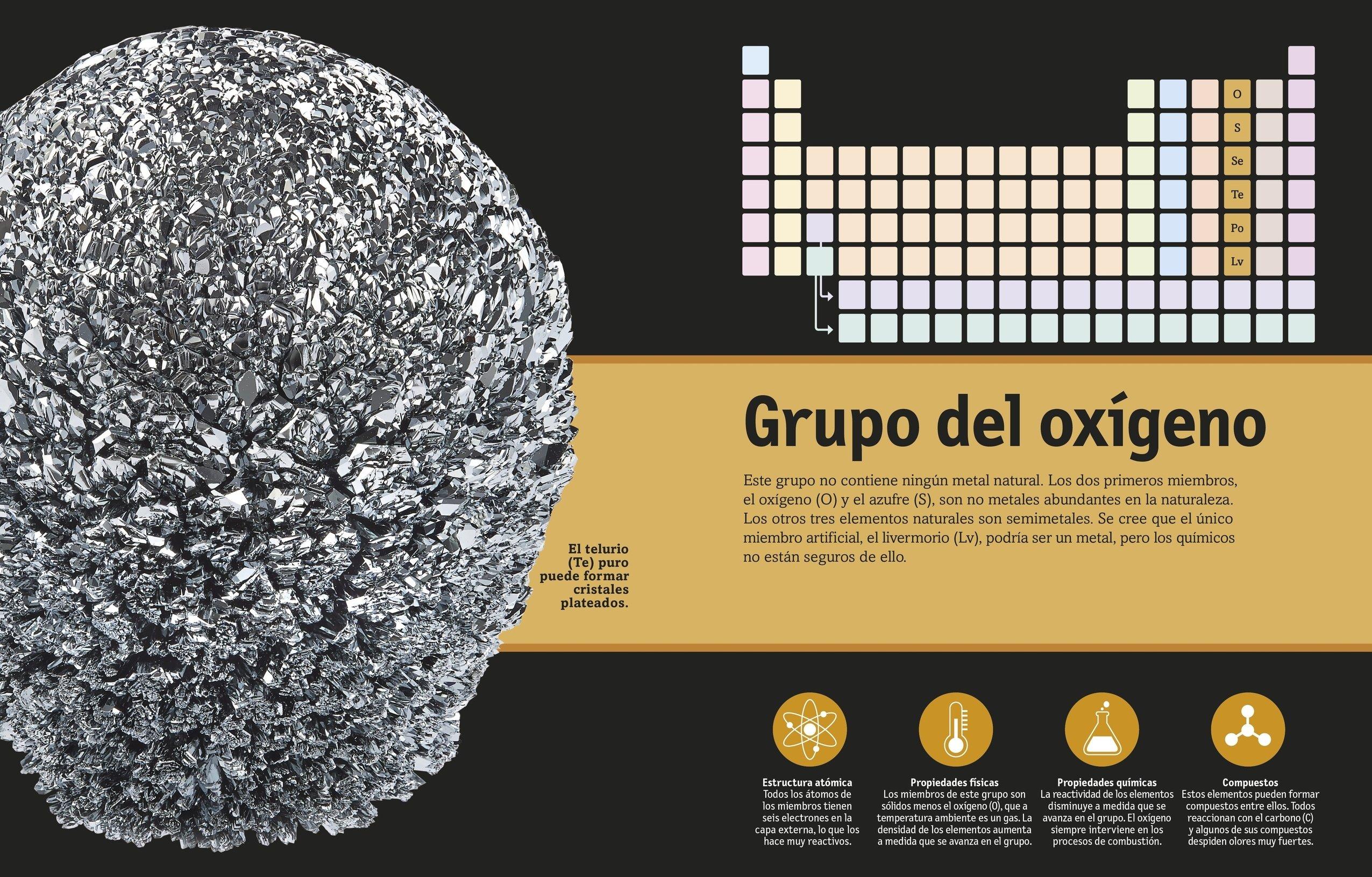 el libro de la tabla peridica spanish edition dk 9781465471765 amazoncom books