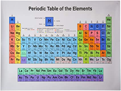 Amazon Sourcesheets Periodic Table Of Elements Poster 2017