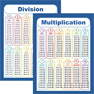 Youngever Multiplication and Division Table Chart Laminated Educational Posters, Teaching Posters, Classroom Posters (24 x 18 inch)