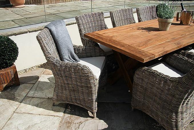 Inspiring Furniture UK Ltd - Mesa de Comedor para Exteriores ...