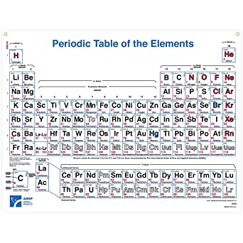 American educational 4 color periodic table wall chart 49 12 american educational 4 color periodic table wall chart 49 12quot length urtaz Image collections
