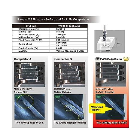 1 Piece, R0.09, 3//8 IPVR1T3//80.094 Unequal Flute Spacing and Helix Design 4 Flute SPEED TIGER IPVR Carbide Corner Radius End Mill for Titanium