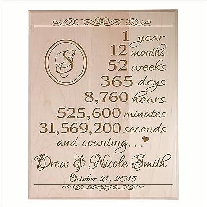 Amazon Lifesong Milestones Personalized 1st Wedding Anniversary