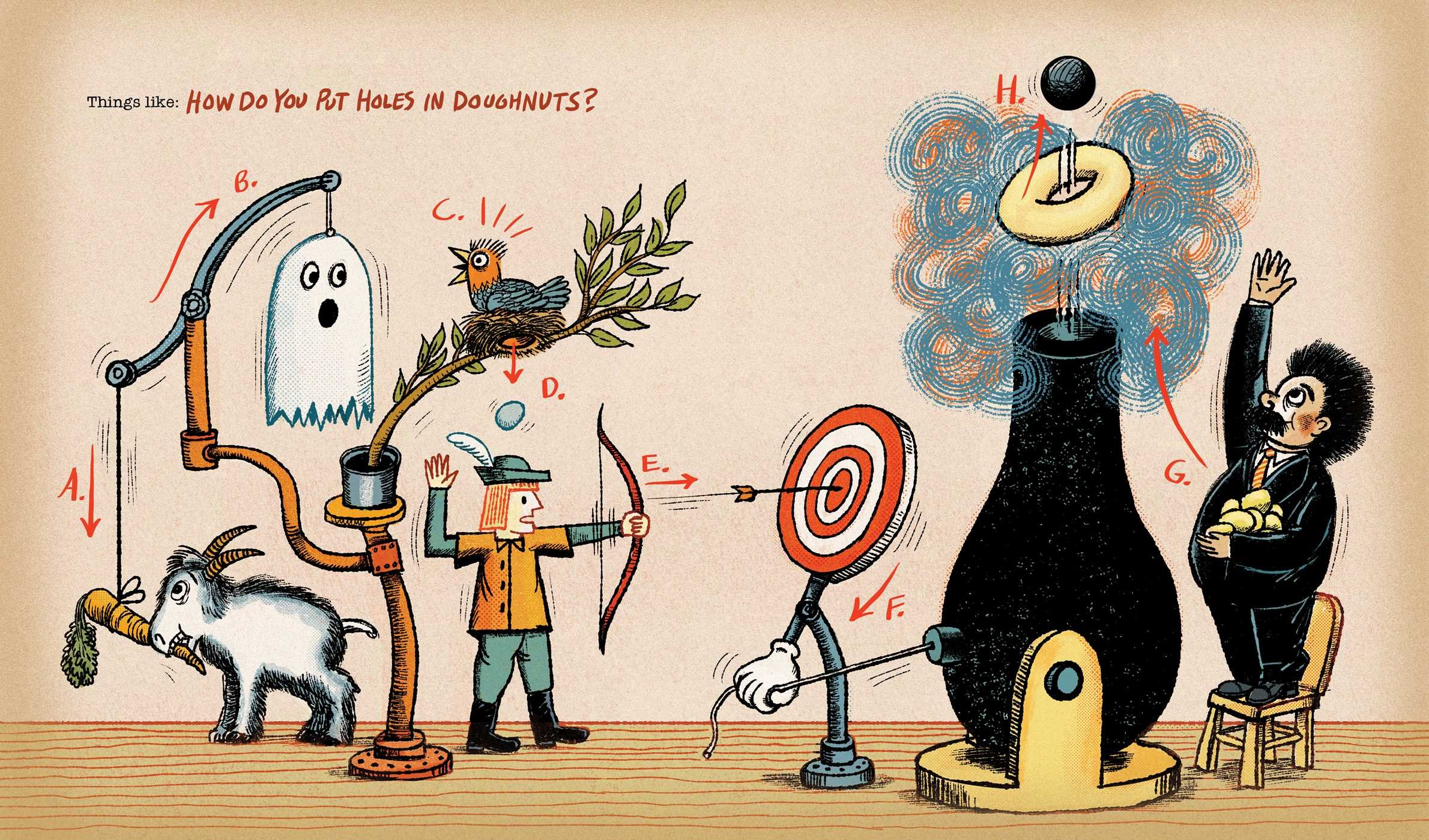 Just Like Rube Goldberg: The Incredible True Story of the Man Behind