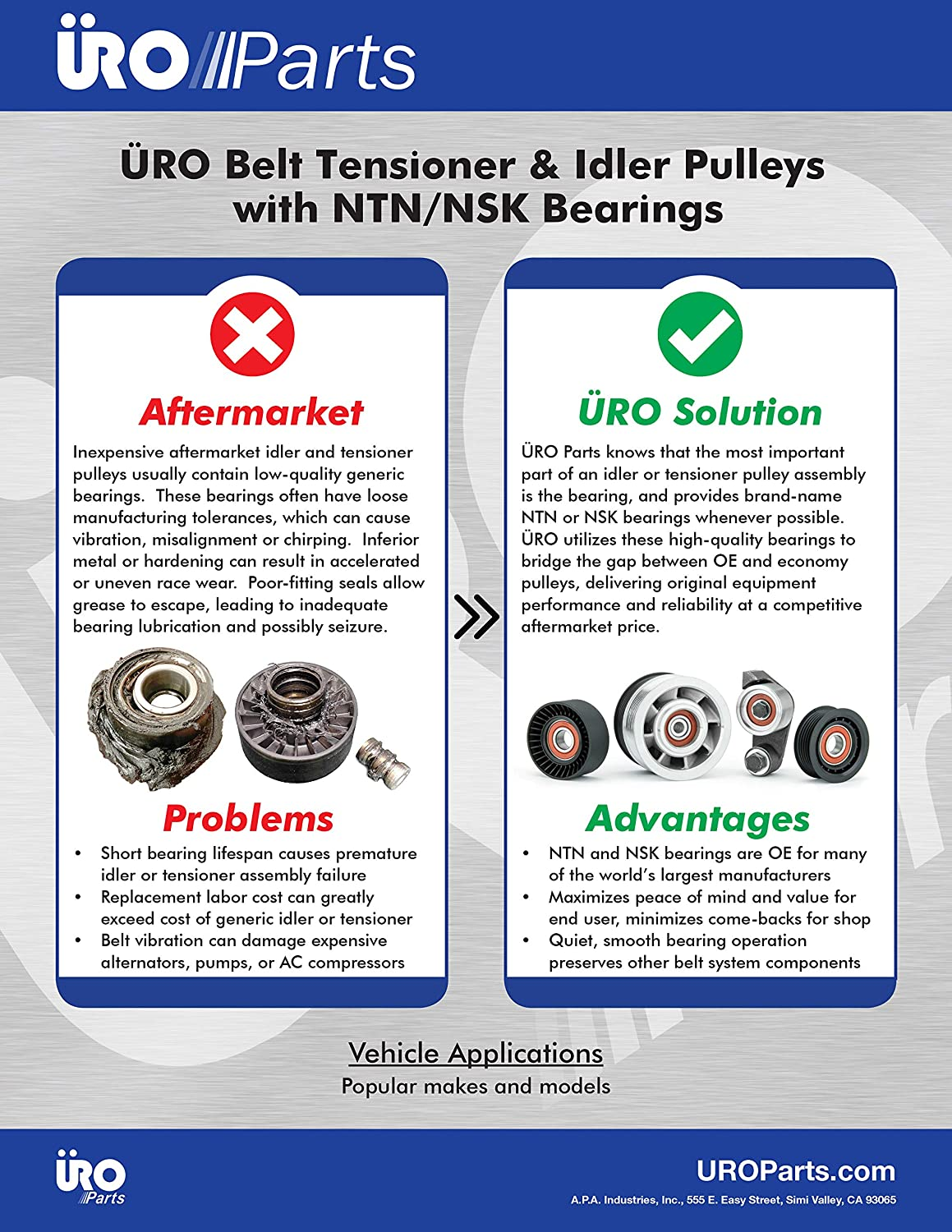 URO Parts 11 28 1 427 252 Belt Tensioner Assembly