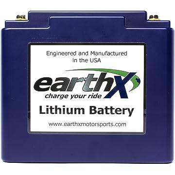 mini EarthX Blue