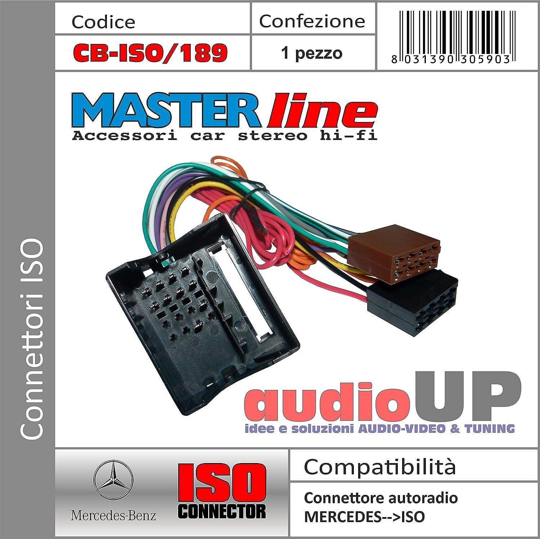 Schemi Elettrici Radio Cb : Connettore autoradio da originale a iso altoparlanti