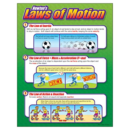 Amazon.com: TREND enterprises, Inc. Newton's Laws of Motion Learning