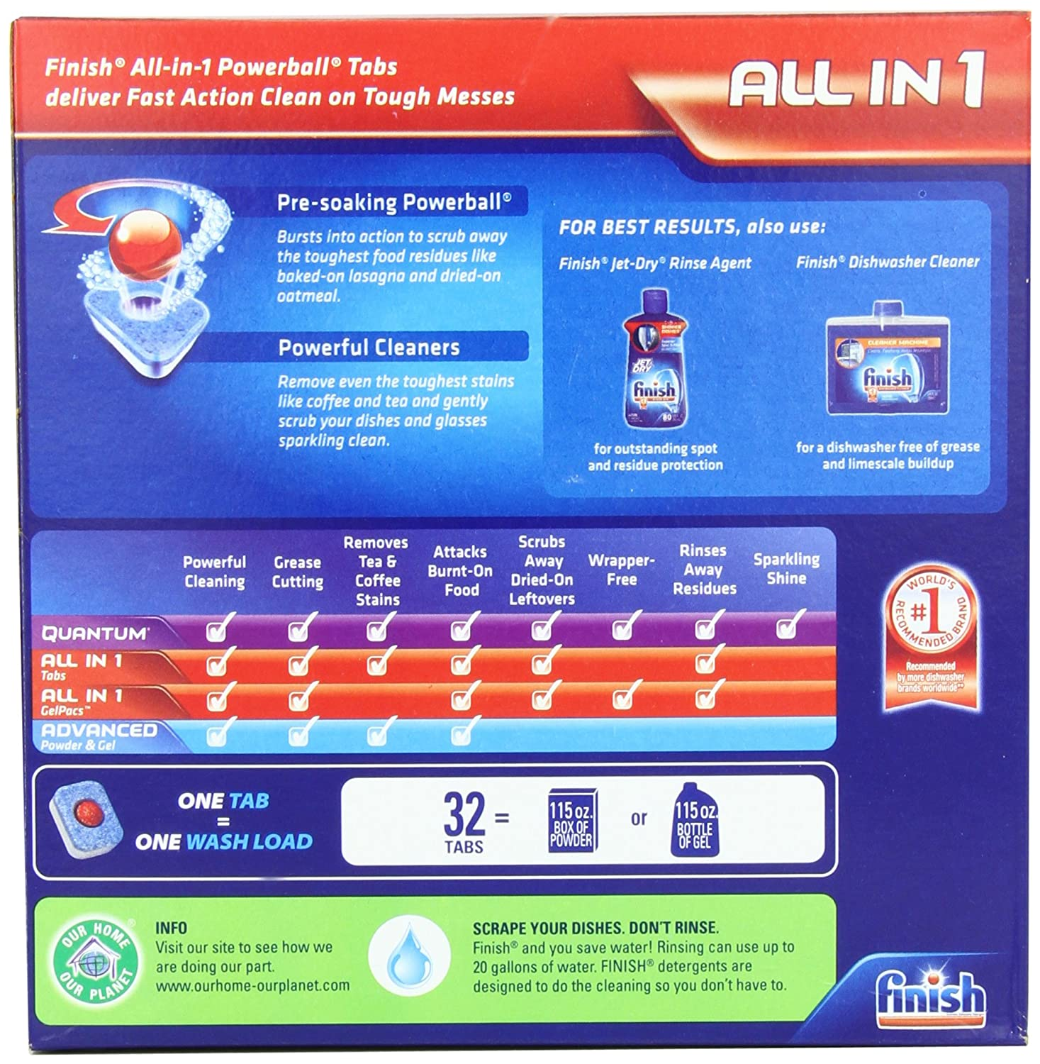 Attractive Amazon.com: Finish All In 1 Powerball, Orange 32 Tabs, Dishwasher Detergent  Tablets: Health U0026 Personal Care