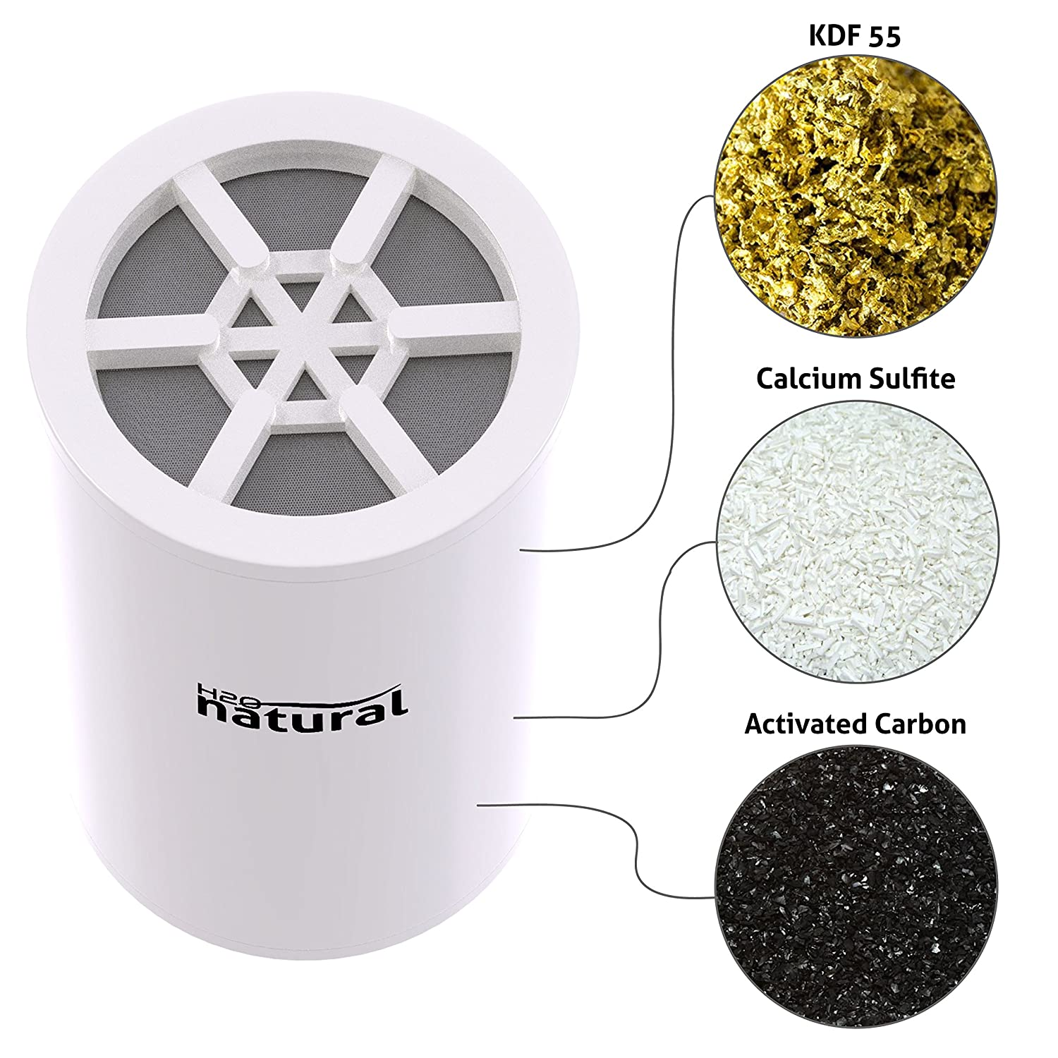 Shower Filter By H2o Natural  High Output Chlorine Removing Showerhead  Filtration System & Water Softener Purifier  Replaceable Cartridge With  Kdf