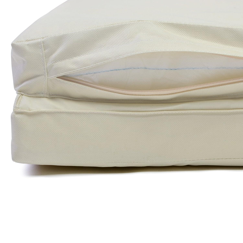 kopfkissen 40x80 aldi sommer bettdecken 155x220 test schlafzimmer komplett lattenroste und. Black Bedroom Furniture Sets. Home Design Ideas