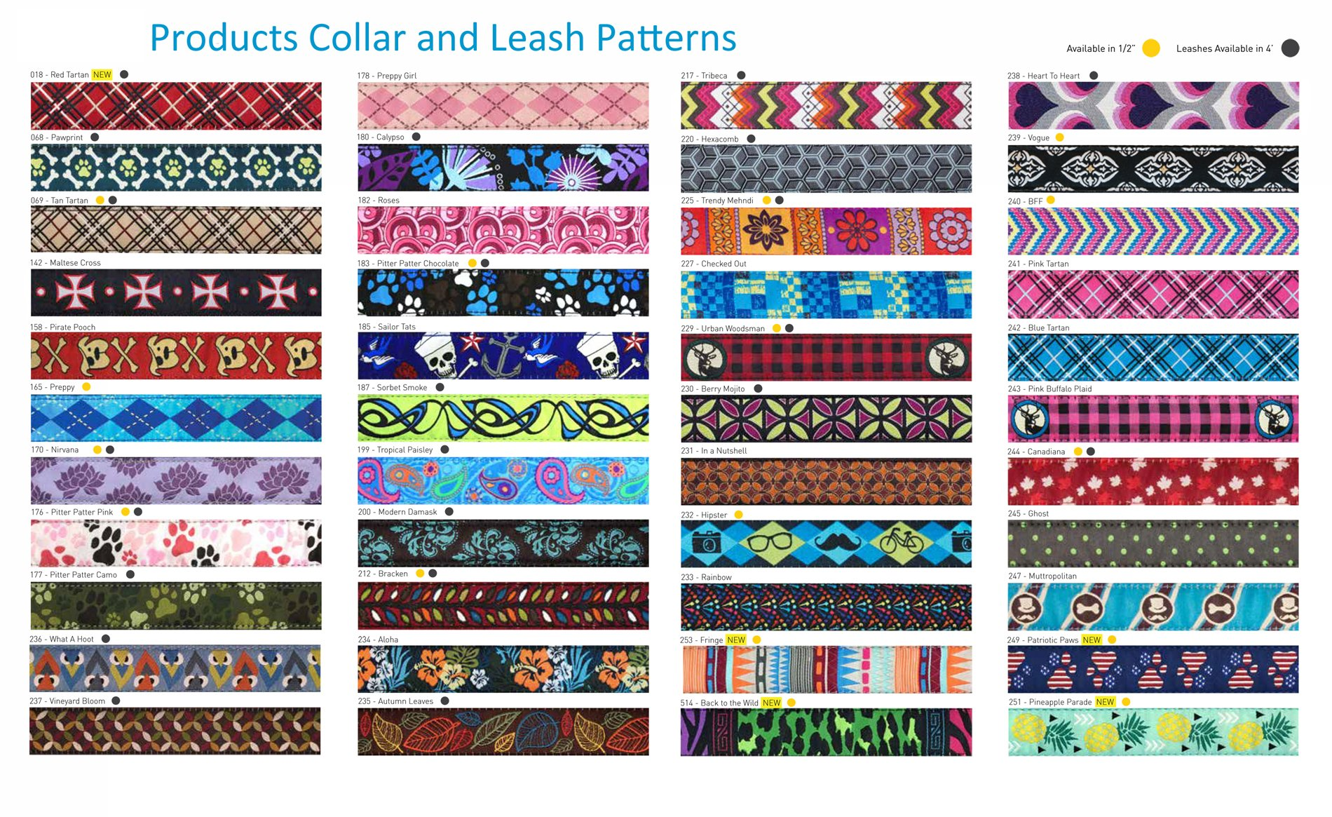 RC Pet Products 3/4-Inch Training Martingale Collar, Small, Roses