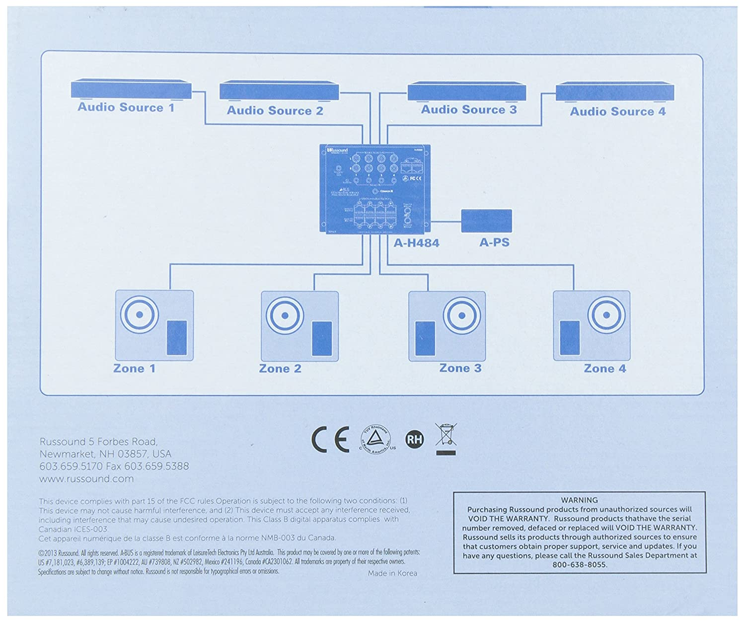Amazon.com: Russound A-H484 A-BUS 4 Zone 8 Room 4 Source Audio Distribution  Hub: Home Audio & Theater