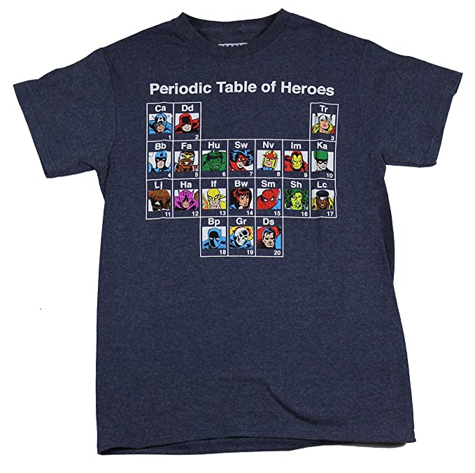 Amazon hybrid marvel mens periodic table of heroes t shirt hybrid marvel mens periodic table of heroes t shirt heather blue small urtaz Image collections