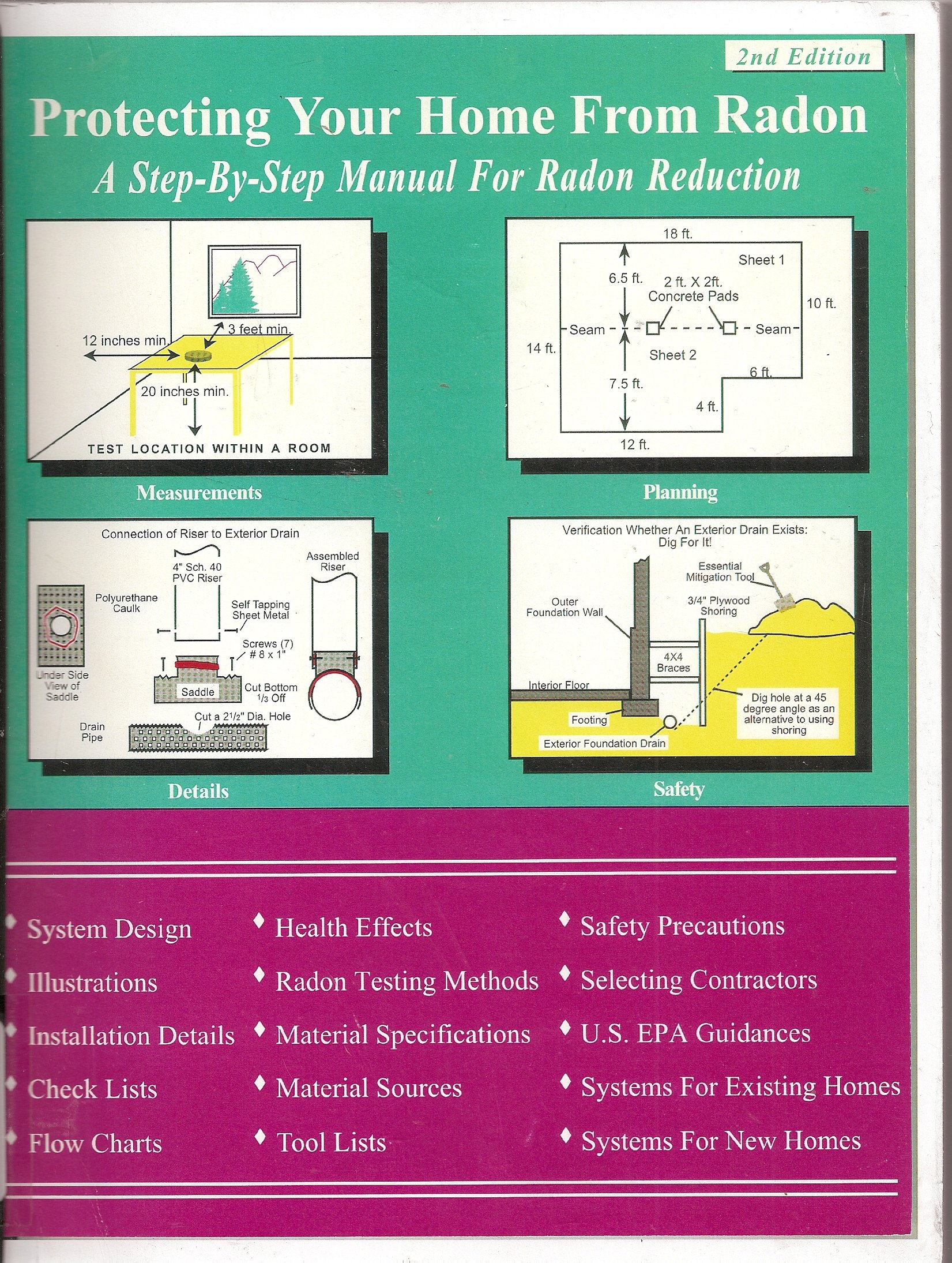 Protecting Your Home From Radon: A Step By Step Manual for Radon ...