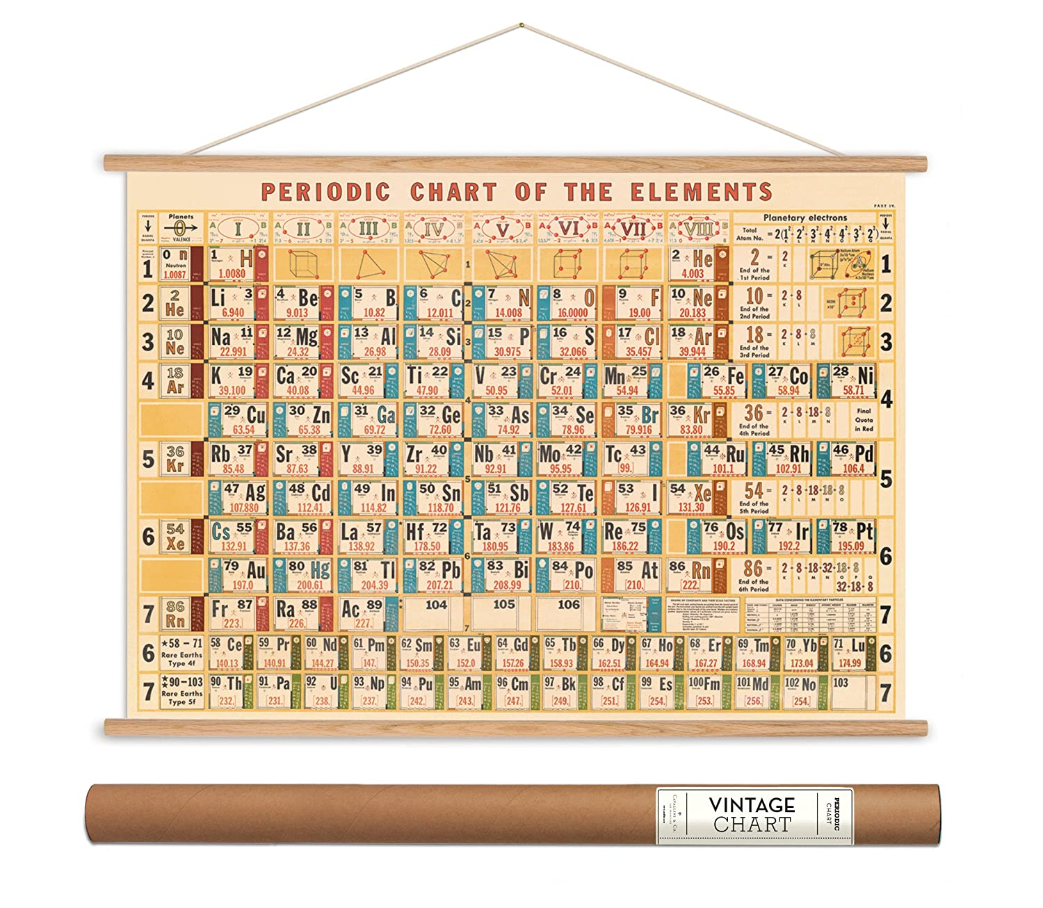 Amazon periodic table of music genres vintage style reference cavallini papers periodic table vintage style decorative poster hanger kit gamestrikefo Images