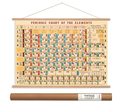 Merveilleux Cavallini Papers Periodic Table Vintage Style Decorative Poster U0026 Hanger  Kit, 20u0026quot; ...