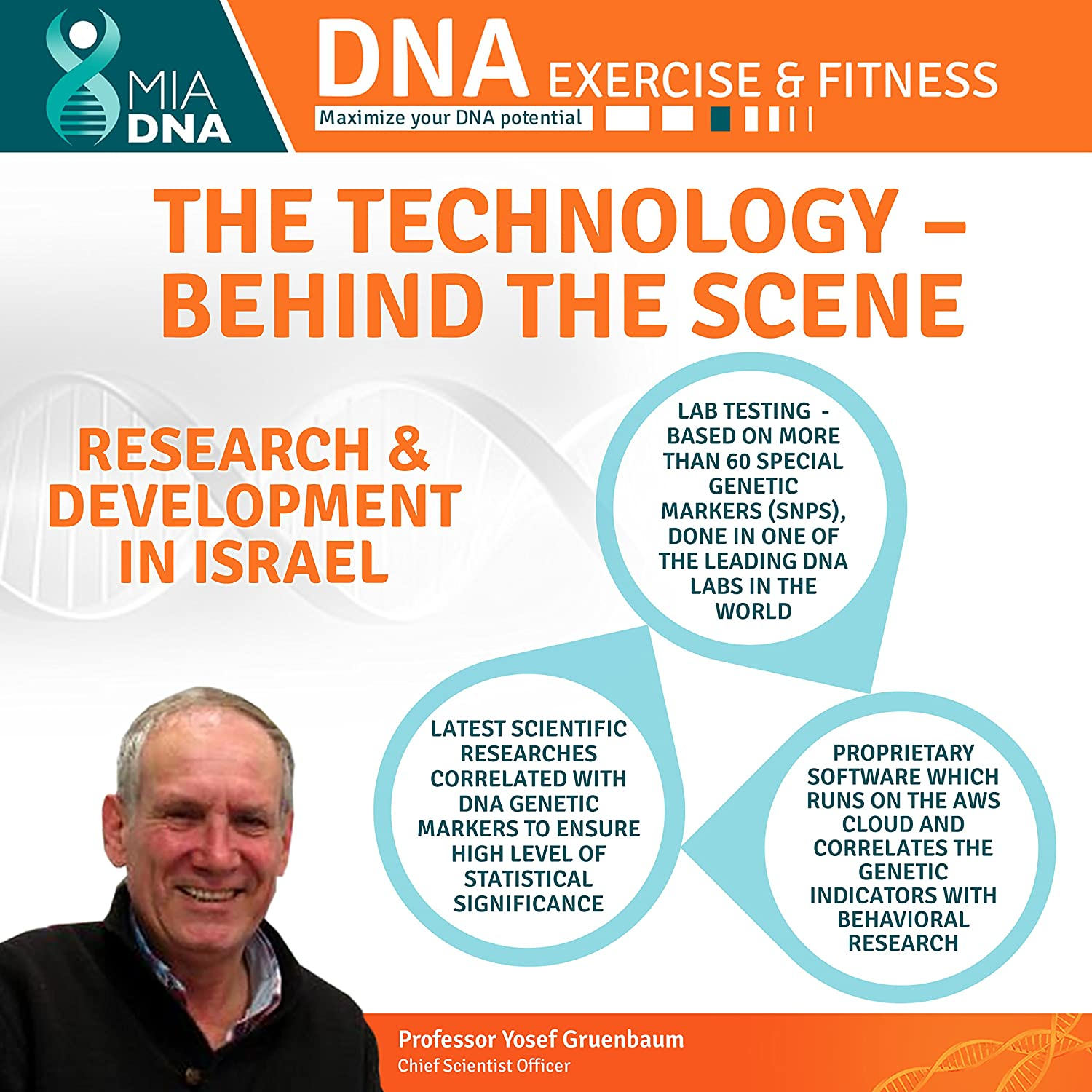 2 in 1 - Diet & Nutrition + Exercise & Fitness Home DNA Test Kit I Leverage  Genetic testing to