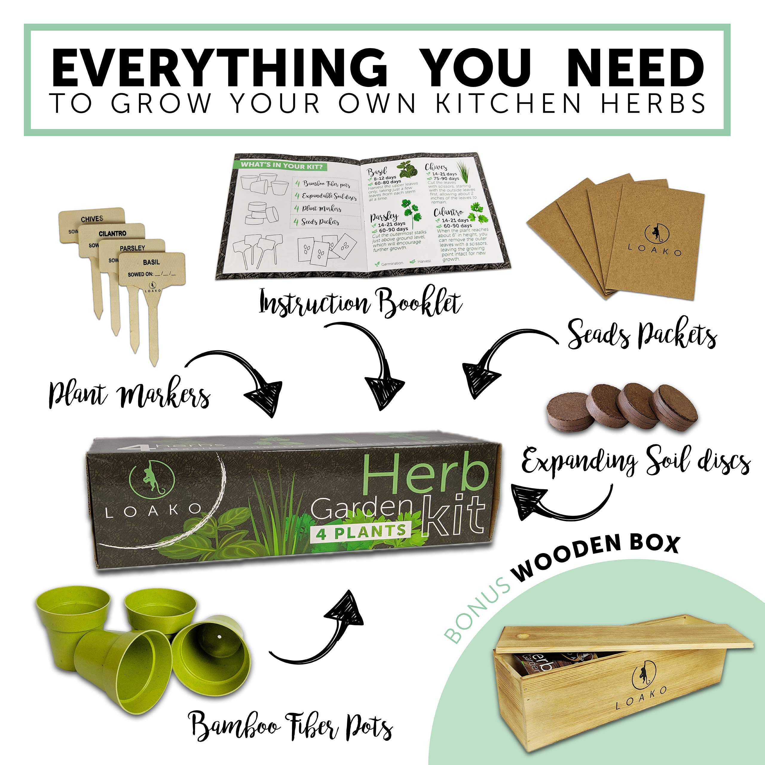 Herb Garden Kit. Includes Pots, Seeds, Soil Pellets, Markers, Instructions Booklet. Basil, Parsley, Cilantro, Chives. Great Gift Idea. Very Easy to Grow by Loako (Image #2)