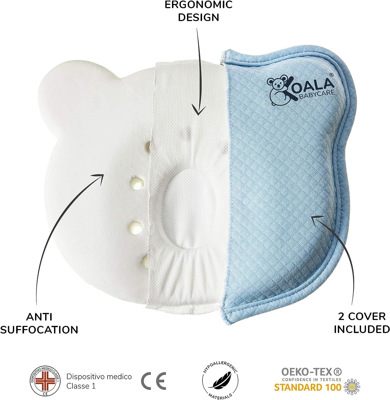 Coixí per a la plagiocefàlia postural del nadó