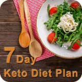 7 Day Ketogenic Diet Meal Plan and Menu ��
