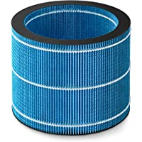 Philips Air Humidifier Filter, NanoCloud Technology with Hygienic Humidification, FY3446/30