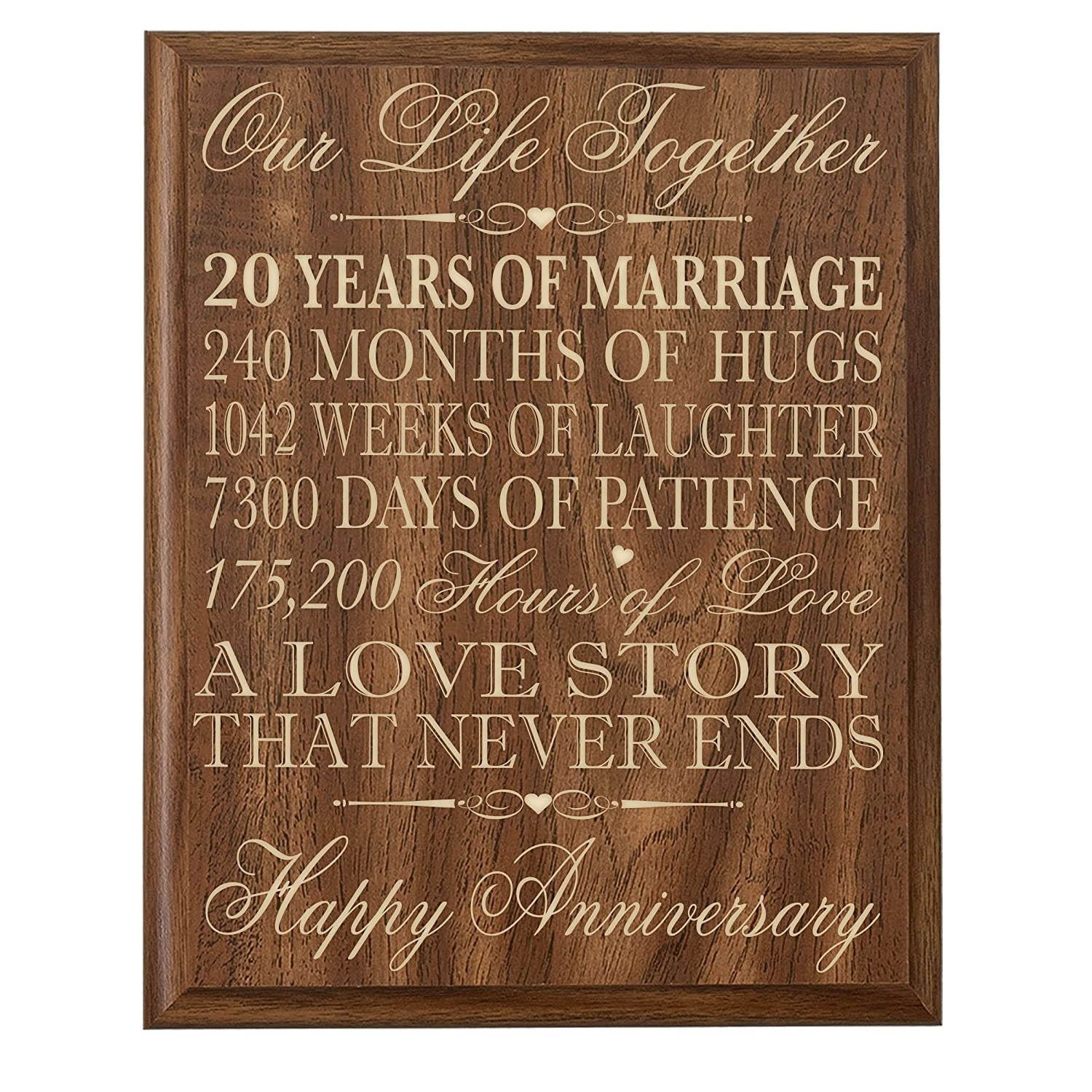 Amazon 20th Wedding Anniversary Wall Plaque Gifts For Couple