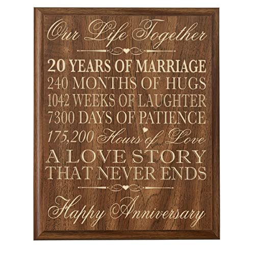 20th Wedding Anniversary Ideas For Him: 20 Years Anniversary Gift: Amazon.com