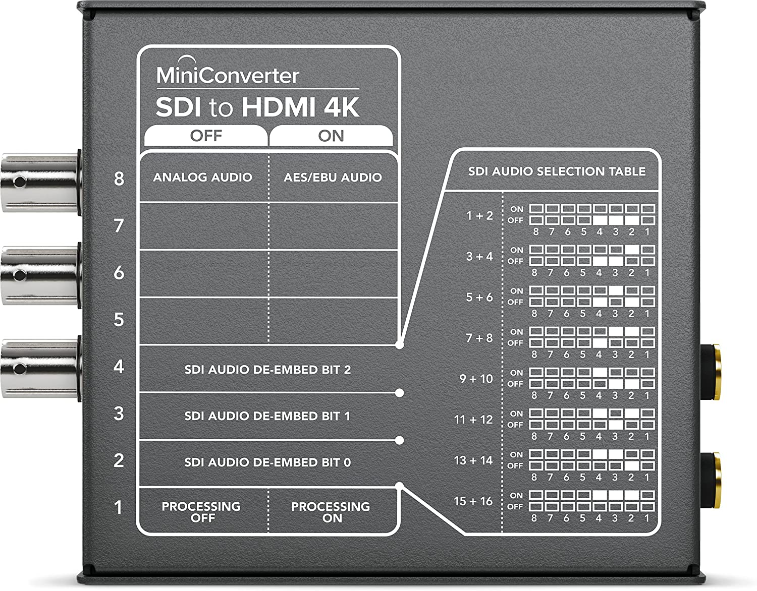 Blackmagic Design Mini Converter Sdi To Hdmi 4k Electronics Amazon Com