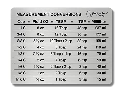 Amazon Measurement Conversion Chart Refrigerator Magnet