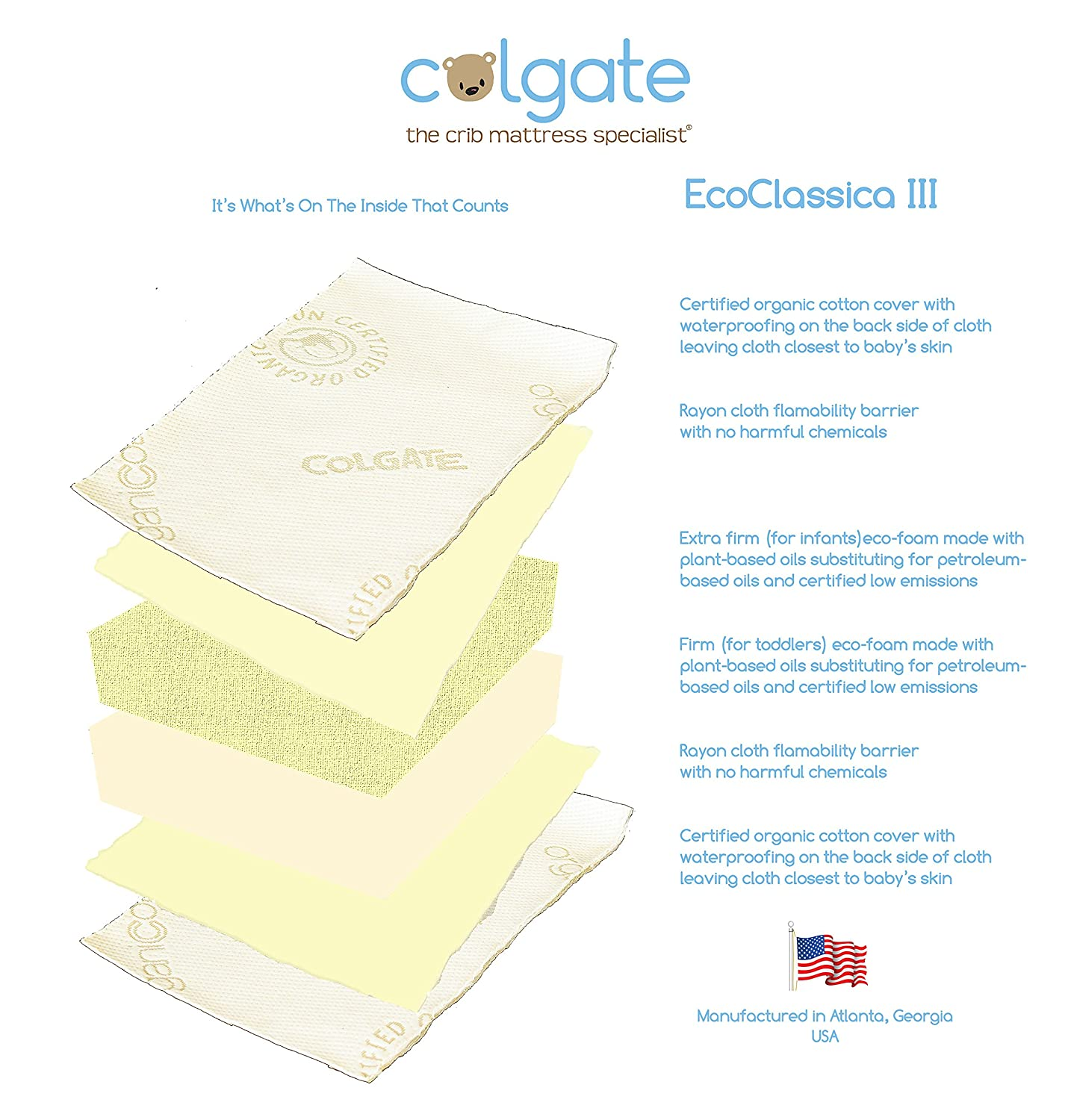 Used crib for sale atlanta - Amazon Com Colgate Eco Classica Iii Dual Firmness Eco Friendlier Crib Mattress Organic Cotton Cover Baby