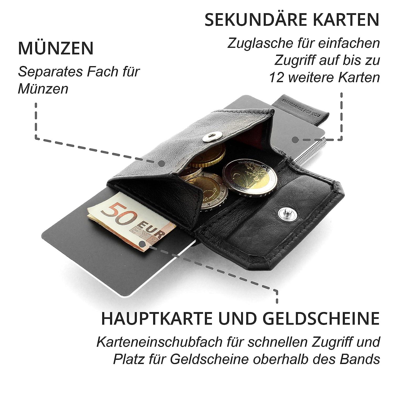 859bc15b1d315 JAIMIE JACOBS Minimalist Wallet Nano Boy Pocket Mini Wallet  Kreditkartenetui Mini Geldbörse aus Textil Kleiner Geldbeutel größeres Bild