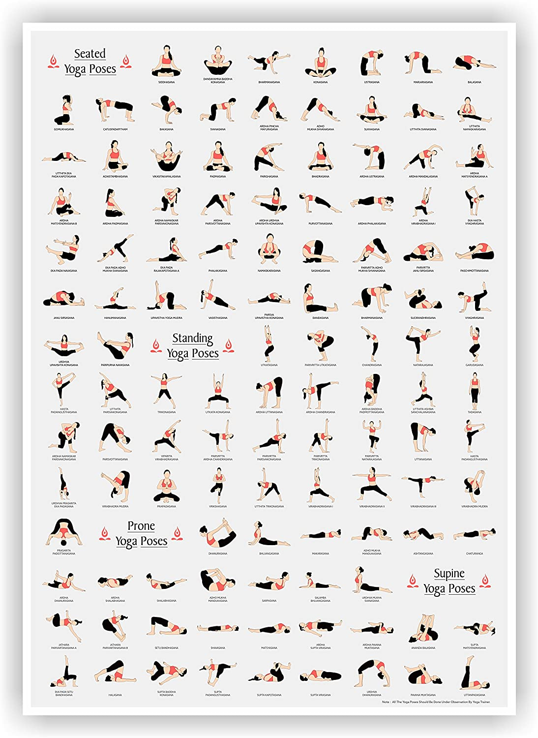 "LAB NO 38 Yoga Asanas Poses in A38 (38.38"" X 38.38"") Poster: Amazon.ca"