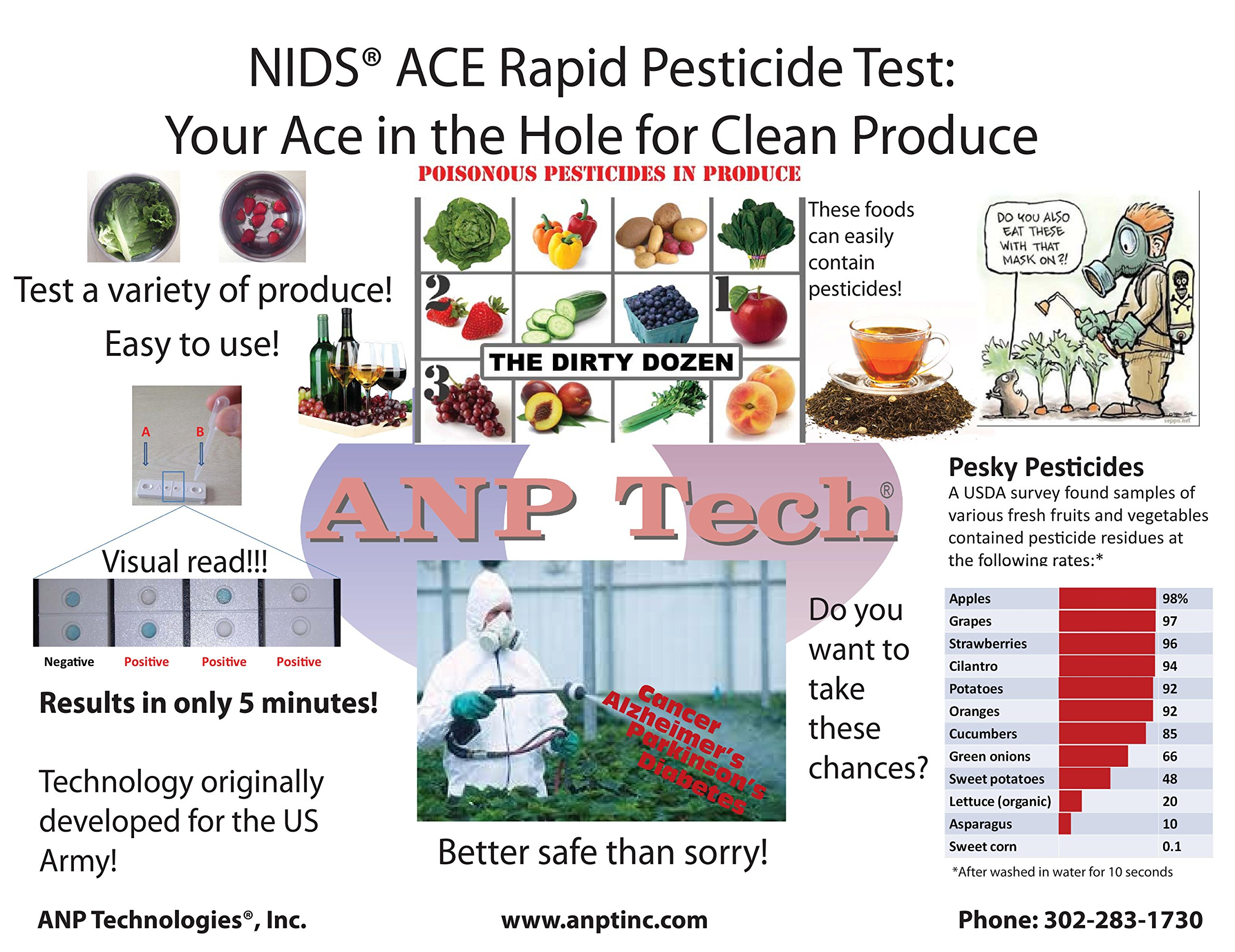 NIDS® ACE Rapid 5 Minute Pesticide, Toxic/Heavy Metal, & Arsenic Test (3 Tests/Pack) by ANP Health (Image #5)
