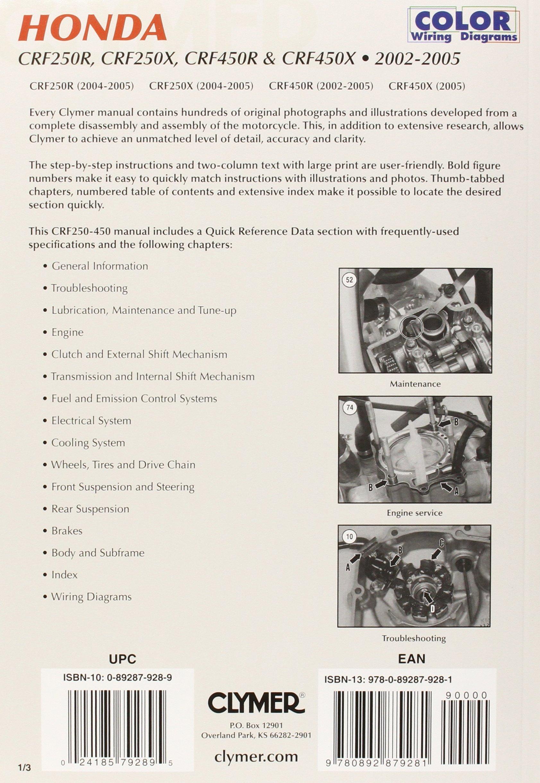 Honda CRF250R (2004), CRF250X (2004) AND CRF450R 2002-2004 (CLYMER  MOTORCYCLE REPAIR): Penton Staff: 9780892879281: Amazon.com: Books