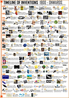 timeline of inventions 1900 onwards poster a0 841 x 1189 cm