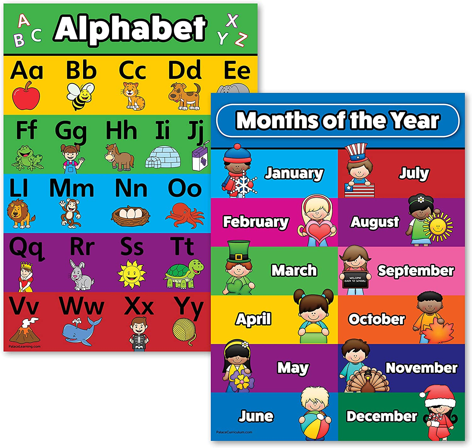 2 St/ück 18 x 24 Laminated Poster ABC Alphabet /& Months of The Year