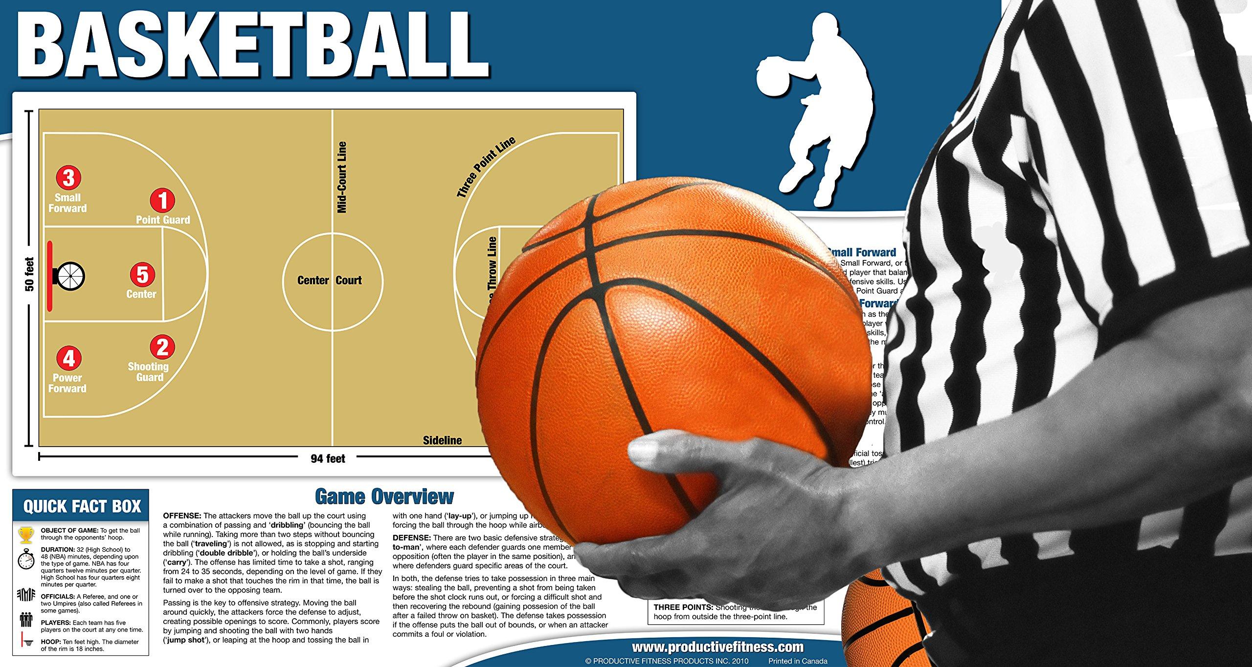 Basketball Chart Poster Educational How To Play Basketball