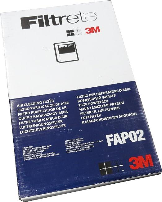 FiltreteTM Ultra Clean - Filtro de repuesto, FAPF-01/02: Amazon.es: Hogar