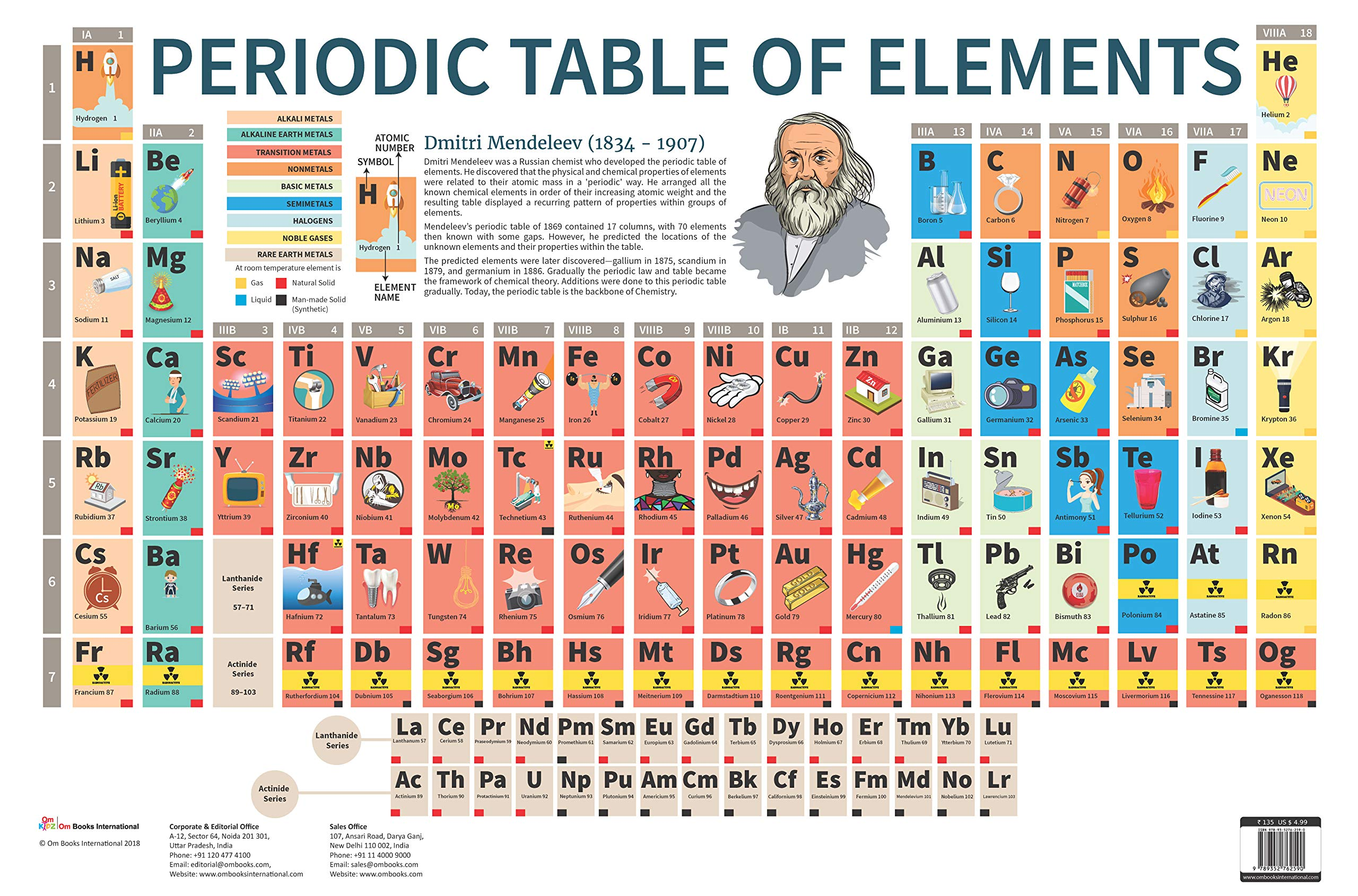 Buy Periodic Table Of Elements Book Online At Low Prices In India