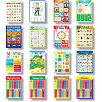 16 Pcs Educational Posters Speech Learning Poster Grammar Poster,Nursery Homeschool Playroom Teaching Poster for…