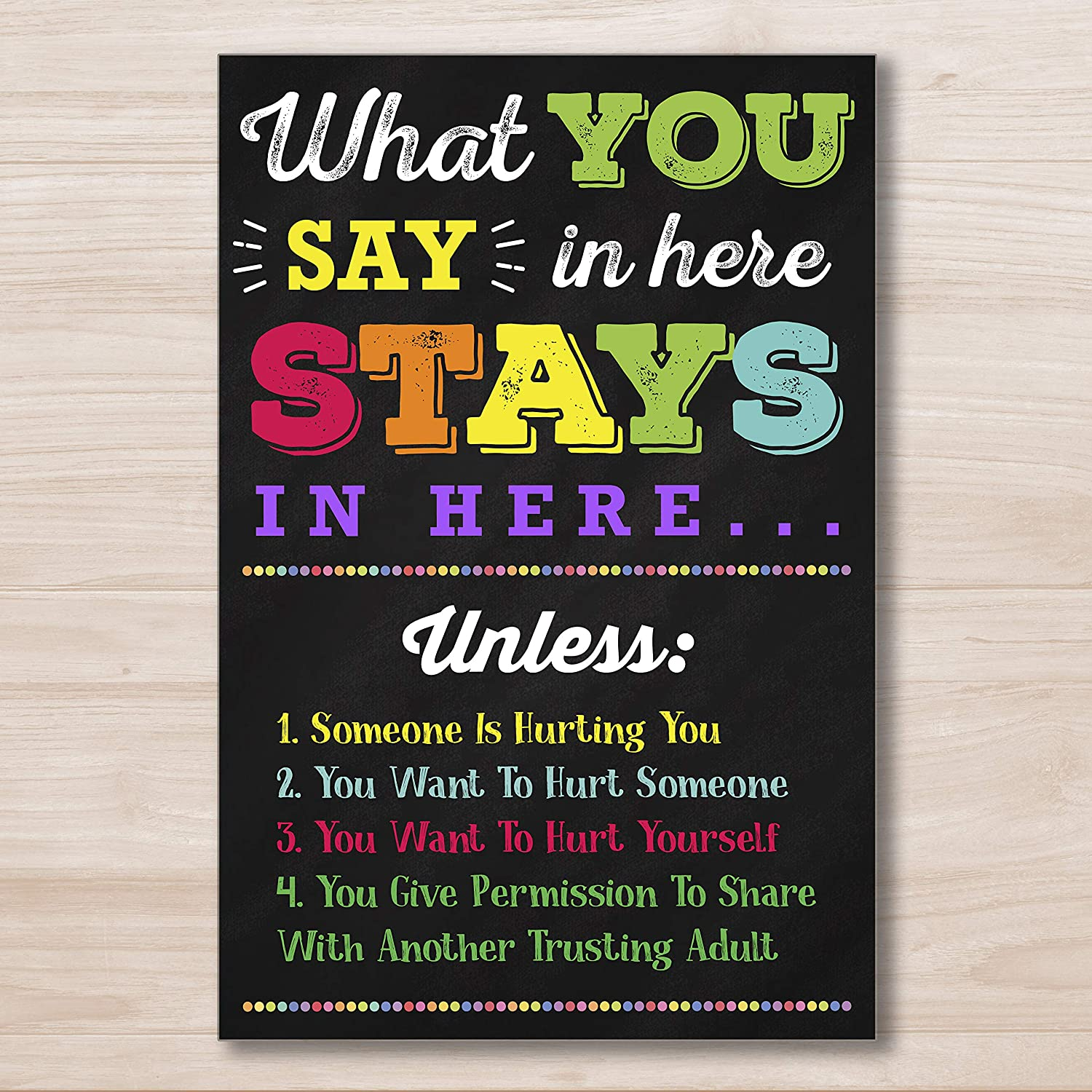 What You Say in Here Poster, Counselor Office Decor, Therapist Office, Counseling Office Confidentiality Poster, Counselor Gift, Social Worker Sign