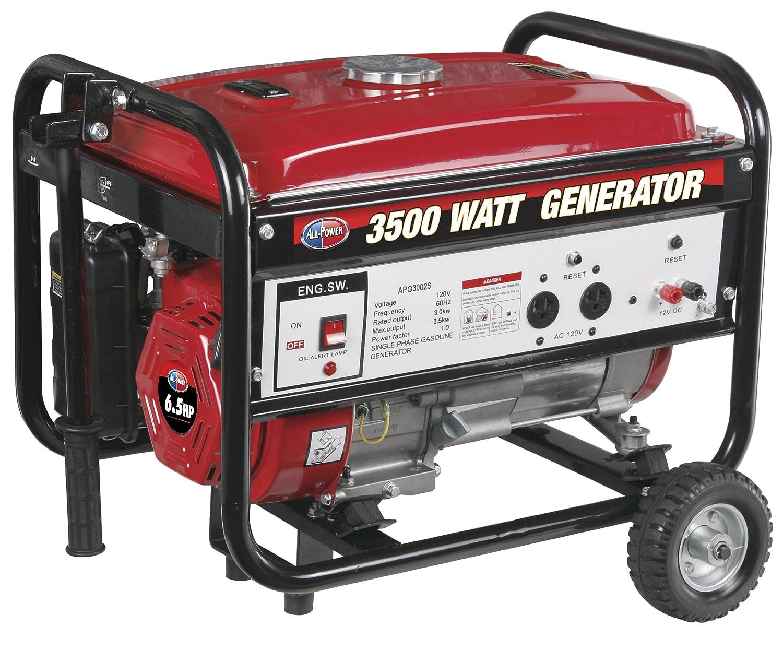 All Power America APG3002S 3,500 Watt Gas Powered Portable Generator:  Amazon.co.uk: Garden U0026 Outdoors