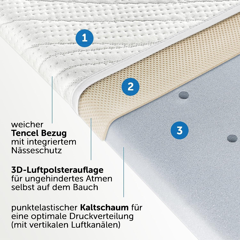 Alvi Colchón para capazo - TENCEL® & Dry - 75x33 cm / Funda ...