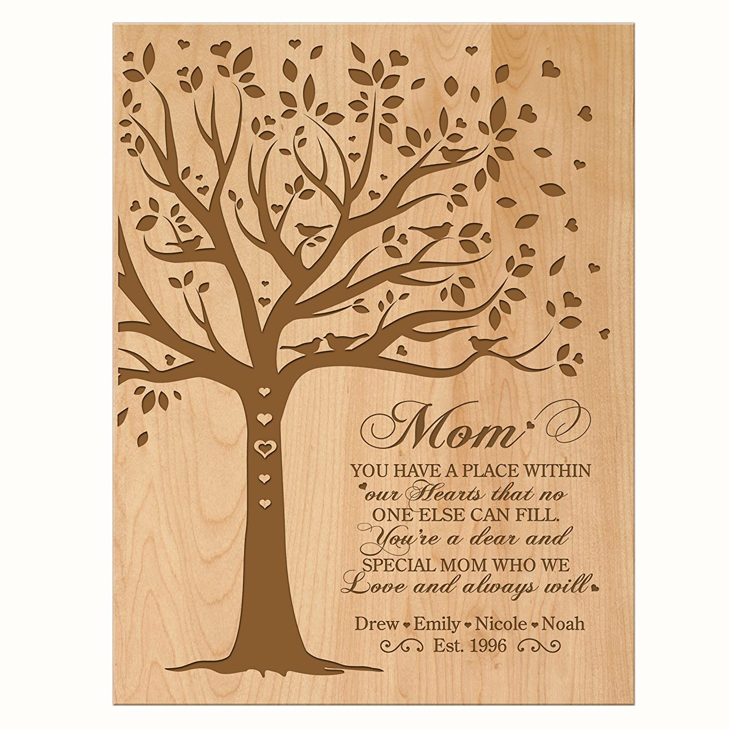 Amazon.com: Personalized Mother\'s day Gifts Custom Wall Plaque for ...