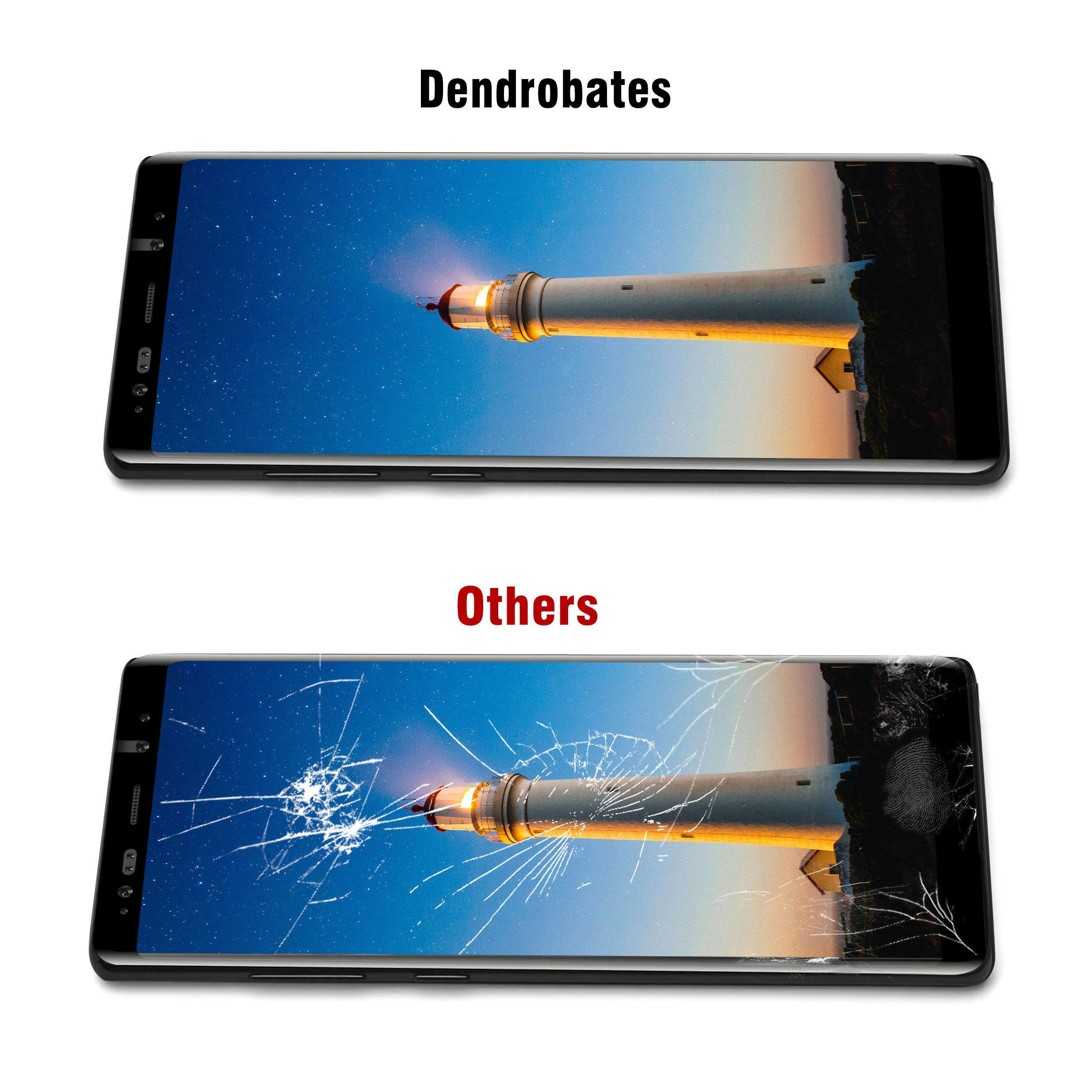 Galaxy Note 8 Screen Protector, Dendrobates Edge to Edge Hybrid Glass with Installation Tool [Full Coverage][Scratch&Shatter Resistant][Case Friendly][Bubble Free]for Samsung Note 8 [2-Pack]