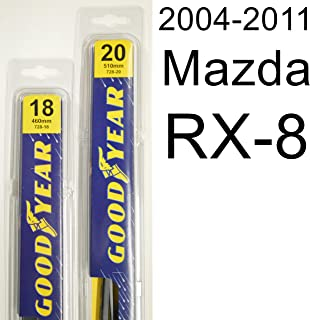 "product image for Mazda RX-8 (2004-2011) Wiper Blade Kit - Set Includes 20"" (Driver Side), 18"" (Passenger Side) (2 Blades Total)"