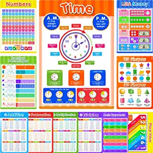 EVERJETTING Math Educational Posters, 11 Pack Laminated Posters for Toddler Kids, Preschool Home Teacher Learning Material, Elementary School Classroom Decoration Home School Supply, 16x11