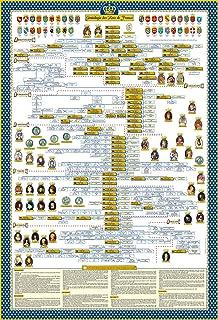 La Genealogía de Los Reyes de España 5º edición: Amazon.es: Salas Merino, Vicente: Libros