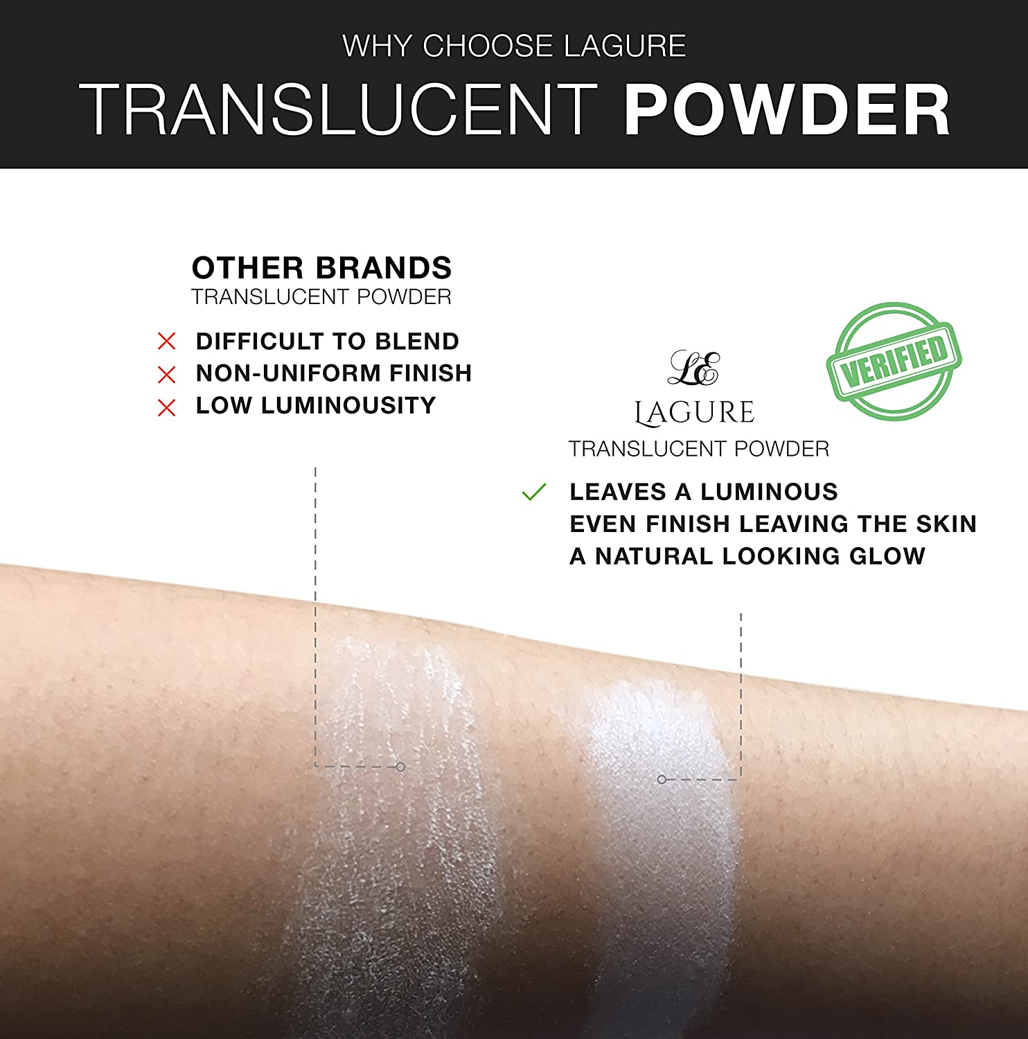cheap translucent powder